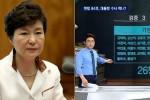 시청자들 감탄케한 JTBC의 '대통령 수사 가능성' 보도 내용