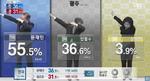 대선 후보 '스웩' 제대로 보여준 '쇼미더  SBS 개표방송'